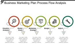 Business Marketing Plan Process Flow Analysis