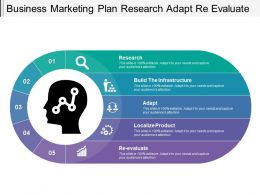 Business Marketing Plan Research Adapt Re Evaluate