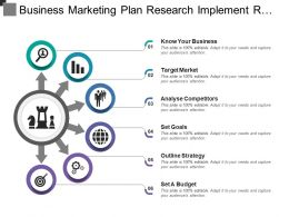 Business Marketing Plan Research Implement Results