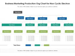 Business Marketing Production Org Chart For Non Cyclic Electron Infographic Template