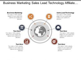 Business Marketing Sales Lead Technology Affiliate Marketing Press Release Cpb