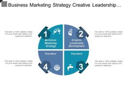 Business Marketing Strategy Creative Leadership Development Content Strategy Cpb