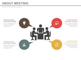 Business Meeting Business Process Control Techniques Powerpoint Slides
