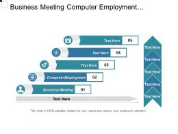 Business Meeting Computer Employment Performance Review Goals Objectives Cpb