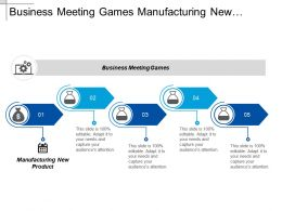 Business Meeting Games Manufacturing New Product Project Management Cpb
