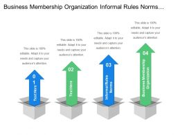 Business Membership Organization Informal Rules Norms Supporting Functions