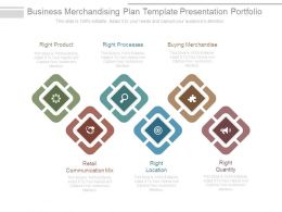 Business Merchandising Plan Template Presentation Portfolio