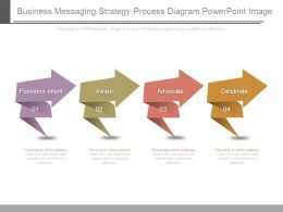 Business Messaging Strategy Process Diagram Powerpoint Image
