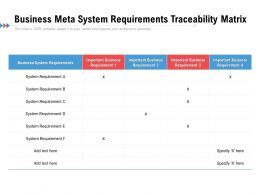 Business Meta System Requirements Traceability Matrix