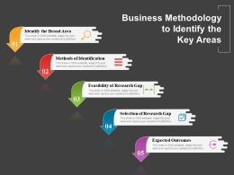 Business Methodology To Identify The Key Areas