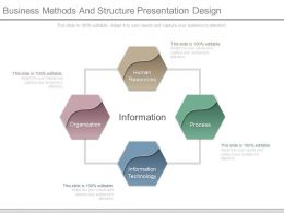Business Methods And Structure Presentation Design