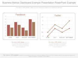 Business Metrics Dashboard Example Presentation Powerpoint Example