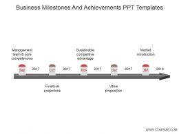 Business Milestones And Achievements Ppt Templates