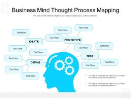 Business Mind Thought Process Mapping