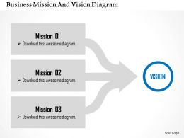 Business Mission And Vision Diagram Flat Powerpoint Design