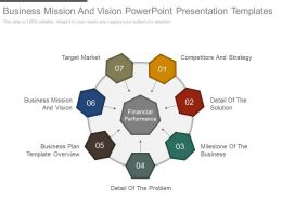 Business Mission And Vision Powerpoint Presentation Templates