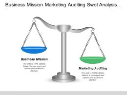 Business Mission Marketing Auditing Swot Analysis Marketing Objectives