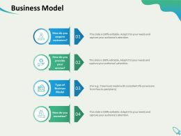 Business Model Acquire Customers Monetize Ppt Powerpoint Presentation Good
