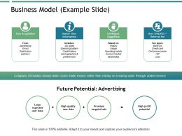 Business Model Advertising Ppt Powerpoint Presentation File Diagrams