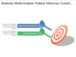 Business Model Analysis Political Influences Current Strategy Split Company