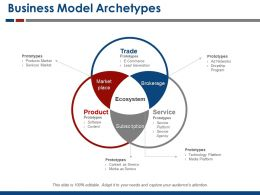 Business Model Archetypes Powerpoint Slide Design Templates