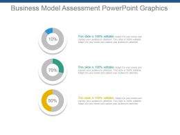 Business Model Assessment Powerpoint Graphics