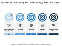 Business Model Branding Plan Sales Strategy Plan Technology Development