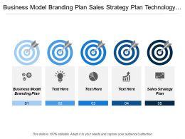 business_model_branding_plan_sales_strategy_plan_technology_development_Slide01