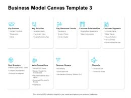 Business Model Canvas Advertising Ppt Powerpoint Presentation Background Designs