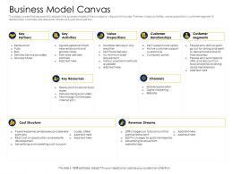 Business Model Canvas Alternative Financing Pitch Deck Ppt Powerpoint Presentation Ideas Aids