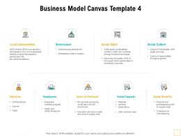 Business Model Canvas Business Ppt Powerpoint Presentation Icon