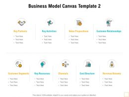 Business Model Canvas Channels Ppt Powerpoint Presentation Model