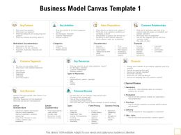 Business Model Canvas Communities Ppt Powerpoint Presentation Pictures