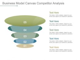Business Model Canvas Competitor Analysis Powerpoint Graphics