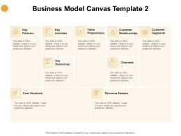 Business Model Canvas Cost Structure Ppt Powerpoint Presentation File Influencers