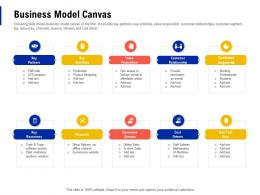 Business Model Canvas Creating Business Monopoly Ppt Powerpoint Presentation Slides