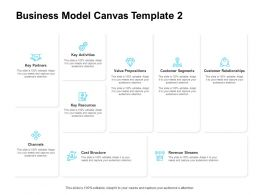Business Model Canvas Customer Relationships Ppt Powerpoint Presentation Pictures Skills