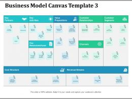 Business Model Canvas Customer Segments