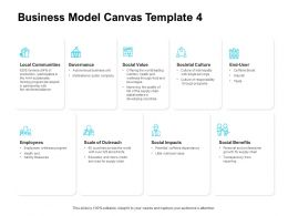 Business Model Canvas Employees Ppt Powerpoint Presentation File Aids
