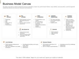 Business Model Canvas Equity Crowd Investing Ppt Template