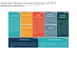 Business Model Canvas Example Of Ppt