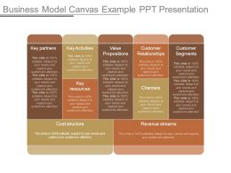 Business Model Canvas Example Ppt Presentation