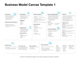 Business Model Canvas Financial Ppt Powerpoint Presentation Summary Clipart