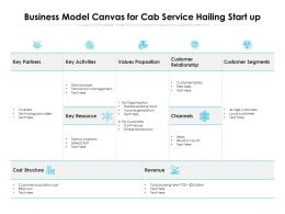 Business Model Canvas For Cab Service Hailing Start Up