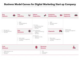 Business Model Canvas For Digital Marketing Start Up Company