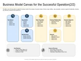 Business Model Canvas For The Successful Operation Proposition Ppt Powerpoint Presentation