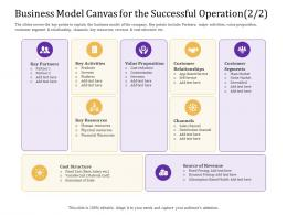 Business Model Canvas For The Successful Operation Revenue Convertible Loan Stock Financing Ppt Mockup