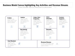 Business Model Canvas Highlighting Key Activities And Revenue Streams