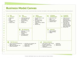 Business Model Canvas Key Activities Ppt Powerpoint Presentation Outline Brochure