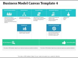 Business Model Canvas Local Communities
